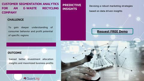 Customer Segmentation Analytics for an E-Waste Recycling Company