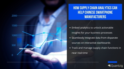 HOW SUPPLY CHAIN ANALYTICS CAN HELP CHINESE SMARTPHONE MANUFACTURERS