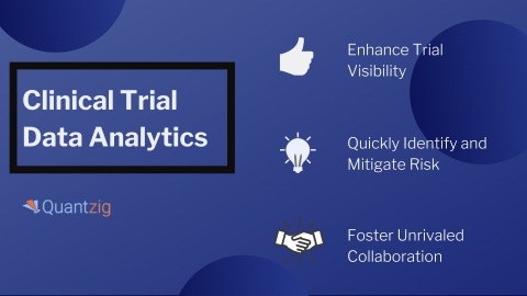 Clinical Trial Data Analytics: How does it help life sciences and pharma companies (Photo: Business Wire)