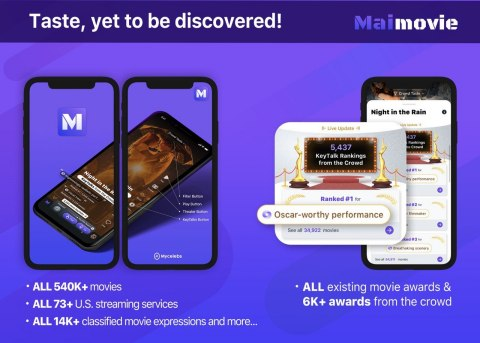 Maimovie, an AI-driven movie search and recommendation service, was created to give the power of definition back to the people. The service provides over 6,000 people-powered awards that are machine-learned from crowd data. While critics have a limit to the number of movies they can review, Maimovie guarantees comprehensiveness and impartiality. The awards from the crowd reflect viewers' reactions in real-time and generate rankings for thousands of films. Users can now view social rankings for their favorite movies and take back full control of movie recommendations. Maimovie makes this possible with AI KeyTalk. Through AI KeyTalk, Maimovie offers recommendations and analysis for over 540,000 movies. It also connects users to the appropriate streaming services so that movie lovers can search and stream movies within a single platform. (Graphic: Business Wire)