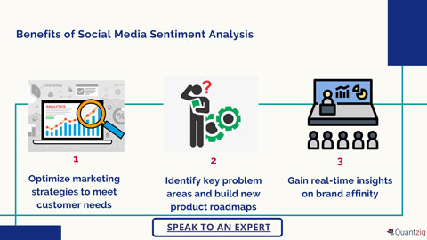 Benefits of Social Media Sentiment Analysis