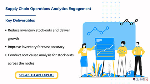 Supply Chain Operations Analytics Engagement: Key Deliverables