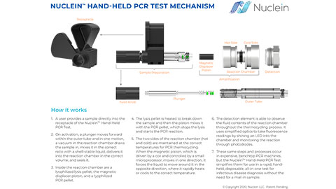 Nuclein hand-held PCR Test Mechanism