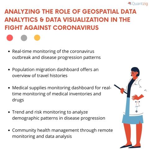 Benefits of Geospatial Data Analytics (Graphic: Business Wire)