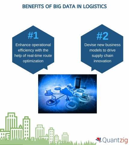 Benefits of big data in logistics (Graphic: Business Wire)