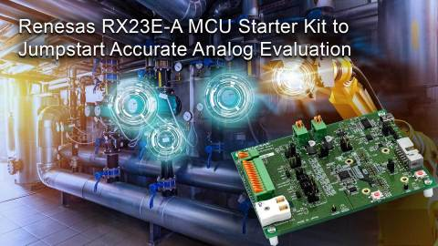 Renesas RX23E-A MCU Starter Kit to Jumpstart Accurate Analog Evaluation (Graphic: Business Wire)