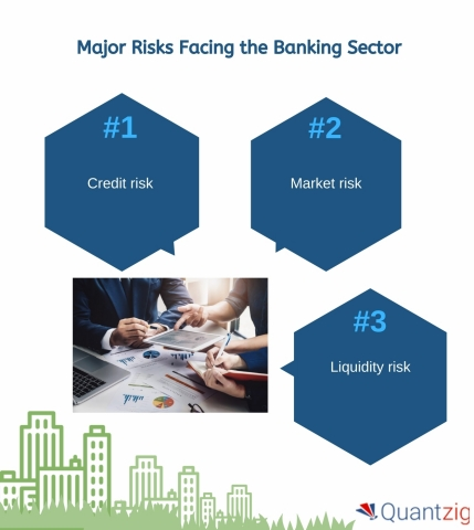 Major risks facing the banking sector (Graphic: Business Wire)