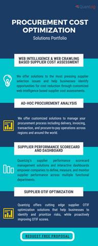 Procurement Cost Optimization - Solutions Portfolio