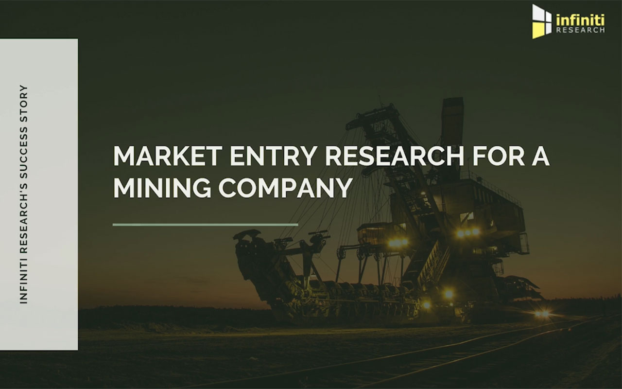 Market Entry Research to Support Data-Driven Strategies for a Mining Market Client