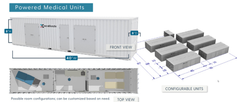 Rendering of Excellerate Emergency Deployable Medical Units provided by Excellerate Manufacturing (Graphic: Business Wire)