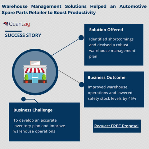 Warehouse Management Solutions Helped an Automotive Spare Parts Retailer to Boost Productivity