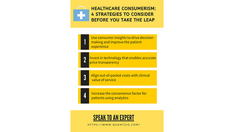 HEALTHCARE CONSUMERISM: 4 Strategies to consider before you take the leap
