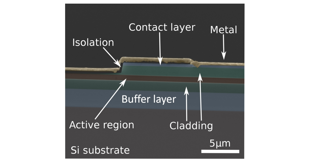 New Fabrication Approach Paves Way to Low Cost Mid-Infrared Lasers Useful for Sensing - Business Wire