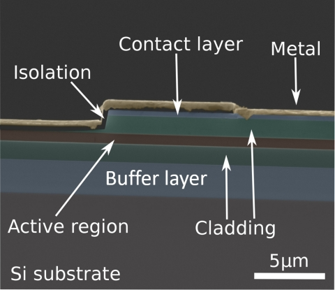 Researchers have fabricated the first set of mid-infrared laser diodes directly on microelectronics-compatible silicon substrates. The image on the bottom shows the various layers of the laser in a close-up of the section marked in the top image. Credit: Eric Tournié, University of Montpellier