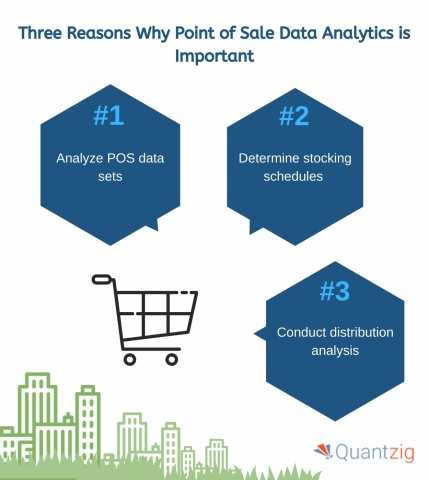 Three Reasons Why Point of Sale Data Analytics is Important (Graphic: Business Wire)