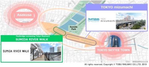 SUMIDA RIVER WALK now open: relax as you stroll between TOKYO SKYTREE and Asakusa. All rights reserved. Copyright (c) TOBU RAILWAY CO., LTD. 2019