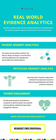 Real World Evidence Analytics Solutions (Graphic: Business Wire)