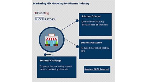 Marketing Mix Modeling for Pharma Industry