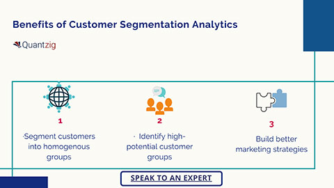 Benefits of Customer Segmentation Analytics