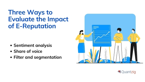 Three Ways to Evaluate the Impact of E-Reputation (Graphic: Business Wire)