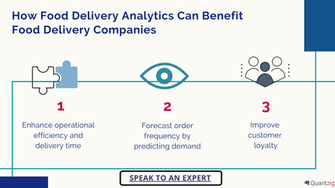 How Food Delivery Analytics Can Benefit Food Delivery Companies
