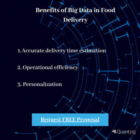 Benefits of Big Data in Food Delivery