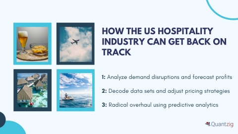 How the US Hospitality Industry Can Get Back on Track (Graphic: Business Wire)