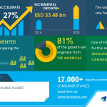 Legal Cannabis Market 2019-2023 | Legalization Of Cannabis Worldwide to Boost Growth | Technavio