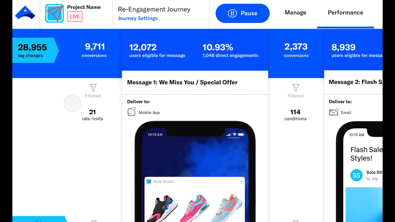 Marketers can zoom from evaluating high-level views of performance and journey relationships, to optimizing messages and connecting new journeys in a single, unified visual interface.