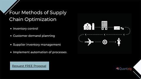 Four methods of supply chain optimization