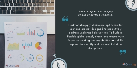 How supply chain analytics can help your organization (Graphic: Business Wire)