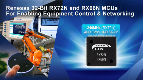 Renesas 32-bit RX72N and RX66N MCUs for Enabling Equipment Control & Networking (Graphic: Business Wire)