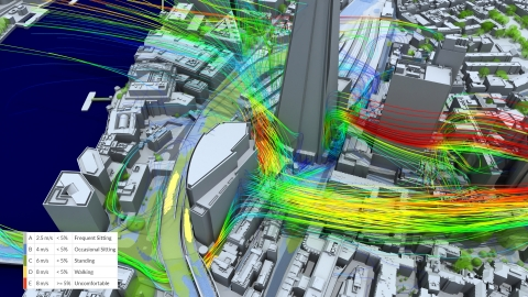 Wind velocity streamlines from southwest (SE) direction showing downdraft effect against The Shard facade (The highest skyscraper in London) (Source: SimScale simulation using AccuCities CAD model).