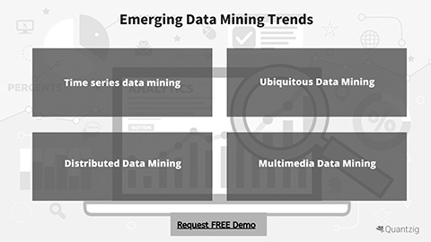 Emerging Data Mining Trends