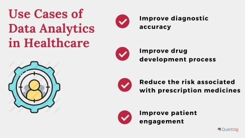Use Cases of Data Analytics in Healthcare (Graphic: Business Wire)