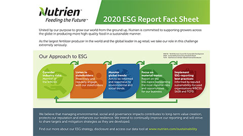 Nutrien - advancing ESG integration and leading in sustainable agriculture  (Photo: Business Wire)