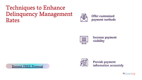 Techniques to Enhance Delinquency Management Rates
