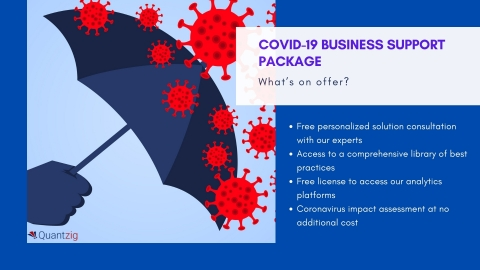 QUANTZIG'S COVID-19 BUSINESS SUPPORT PACKAGE (Graphic: Business Wire)