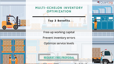 Multi-Echelon Inventory Optimization: Top Three Benefits