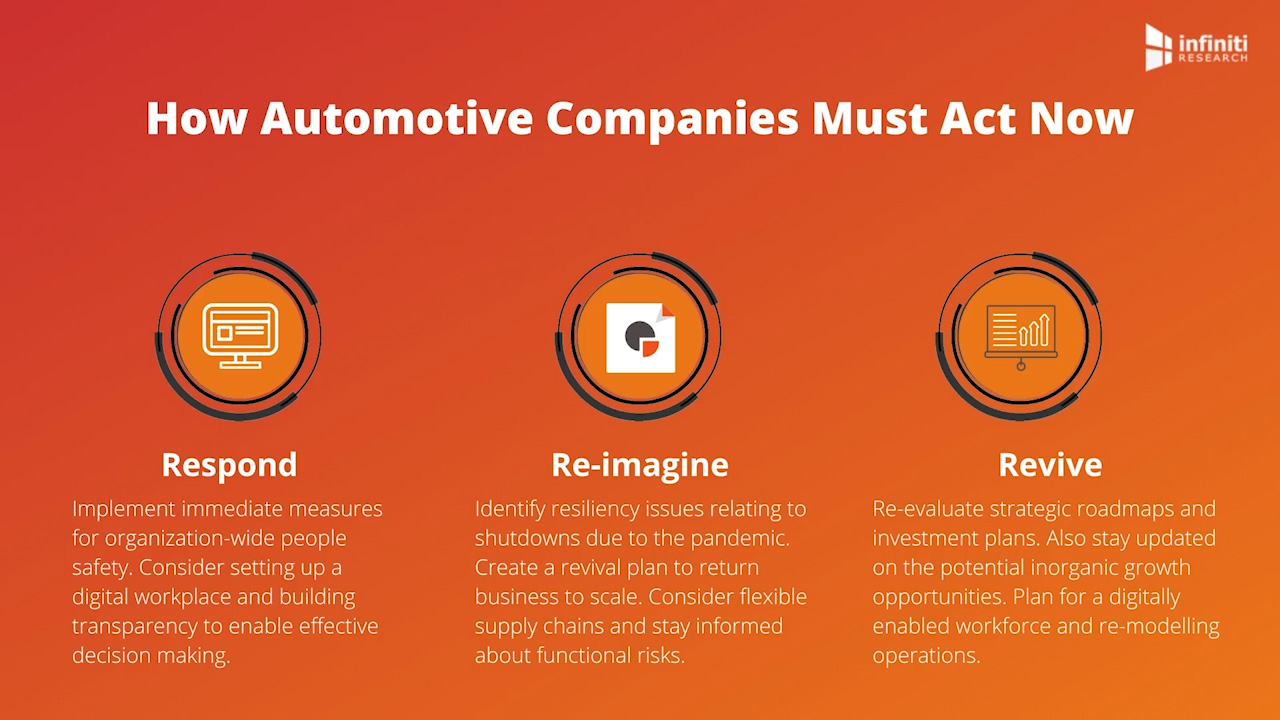 Key considerations for automotive manufacturers right now.