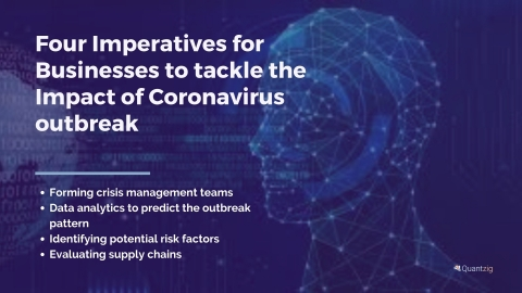 Imperatives for Businesses to tackle the Impact of Coronavirus outbreak (Graphic: Business Wire)
