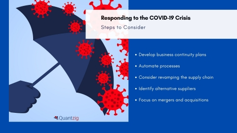 Responding to the COVID-19 Crisis: Steps to Consider (Graphic: Business Wire)