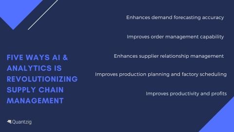 FIVE WAYS AI & ANALYTICS IS REVOLUTIONIZING SUPPLY CHAIN MANAGEMENT (Graphic: Business Wire)