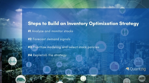 Steps to Build an Inventory Optimization Strategy (Graphic: Business Wire)