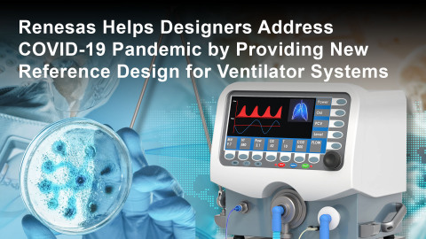 Renesas helps designers address COVID-19 pandemic by providing new reference design for ventilator systems (Graphic: Business Wire)