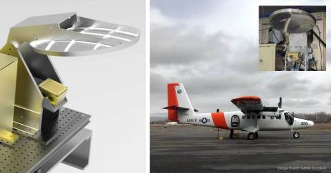 Rendering of SWESARR multi-band feed and 0.34-meter reflector dish (Left). DHC-6 Twin Otter carrying the SWESARR instrument during the February SnowEx 2020 flight campaign (Right). Image Credits NASA Goddard.