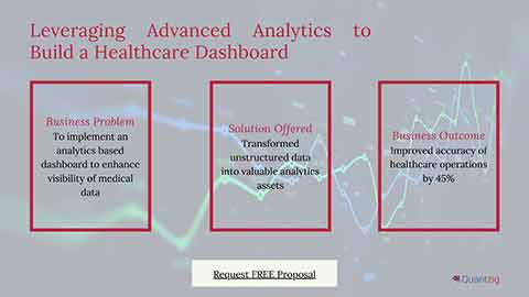Leveraging Advanced Analytics to Build a Healthcare Dashboard