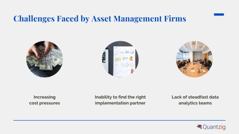 Challenges Faced by Asset Management Firms (Graphic: Business Wire)