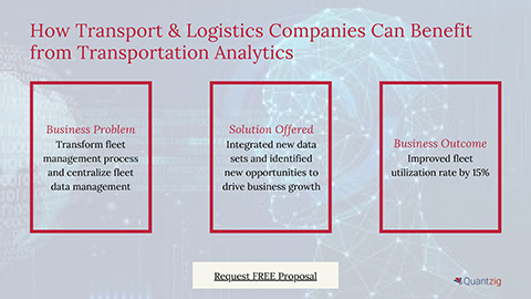How Transport & Logistics Companies Can Benefit from Transportation Analytics