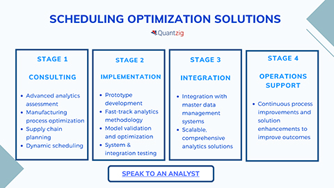 Our Scheduling Optimization Solutions Bring Together Innovative Analytics Solutions and Supply Chain Models that Cover Various Aspects of Global Supply Chains